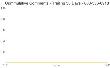 Cummulative Comments 800-536-8918