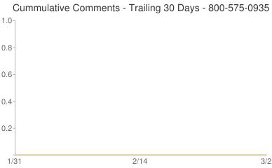 Cummulative Comments 800-575-0935