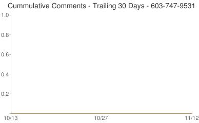 Cummulative Comments 603-747-9531