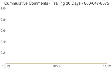 Cummulative Comments 800-647-8575