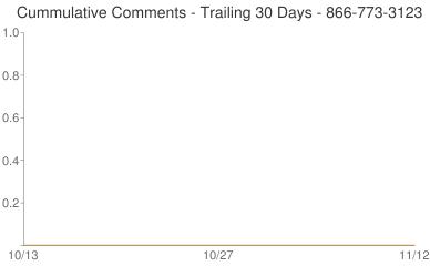 Cummulative Comments 866-773-3123