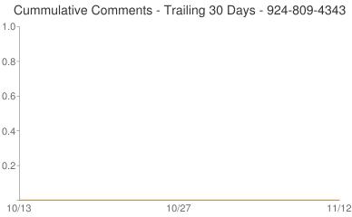Cummulative Comments 924-809-4343