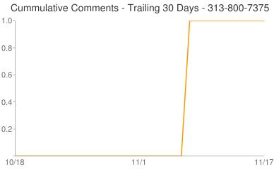 Cummulative Comments 313-800-7375