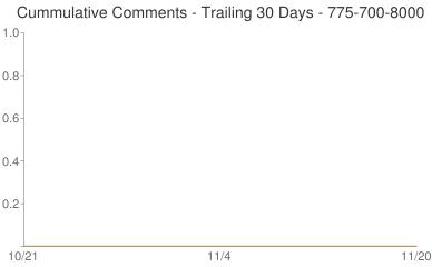 Cummulative Comments 775-700-8000
