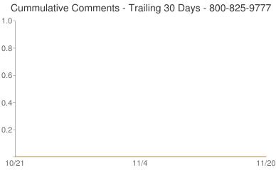 Cummulative Comments 800-825-9777