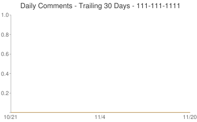 Daily Comments 111-111-1111