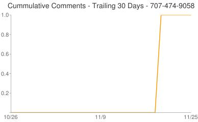 Cummulative Comments 707-474-9058