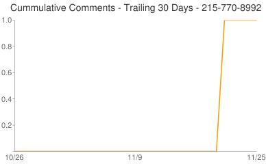 Cummulative Comments 215-770-8992