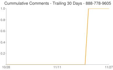 Cummulative Comments 888-778-9605