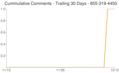 Cummulative Comments 855-319-4450