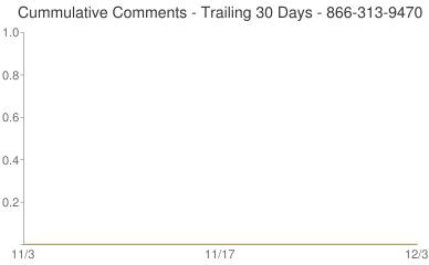 Cummulative Comments 866-313-9470