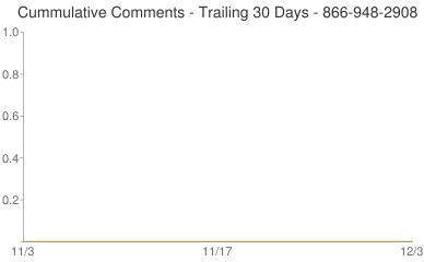 Cummulative Comments 866-948-2908