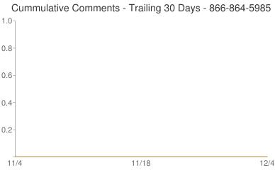 Cummulative Comments 866-864-5985