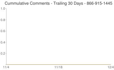 Cummulative Comments 866-915-1445