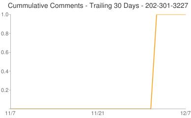Cummulative Comments 202-301-3227