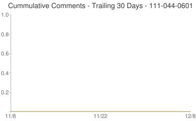 Cummulative Comments 111-044-0601
