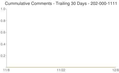 Cummulative Comments 202-000-1111
