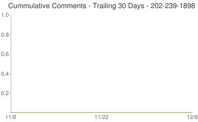 Cummulative Comments 202-239-1898
