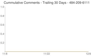 Cummulative Comments 484-209-6111