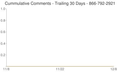 Cummulative Comments 866-792-2921