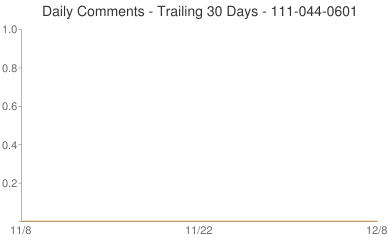 Daily Comments 111-044-0601