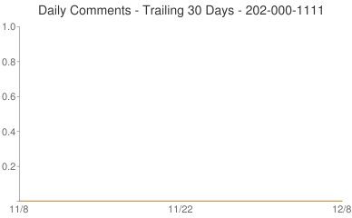 Daily Comments 202-000-1111