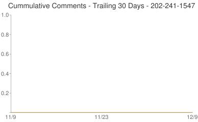 Cummulative Comments 202-241-1547