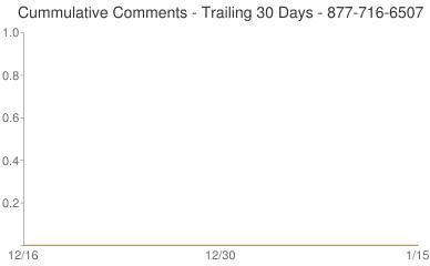 Cummulative Comments 877-716-6507