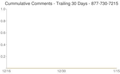 Cummulative Comments 877-730-7215