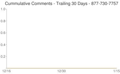 Cummulative Comments 877-730-7757