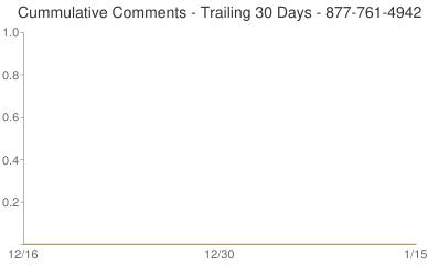 Cummulative Comments 877-761-4942