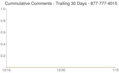Cummulative Comments 877-777-4015