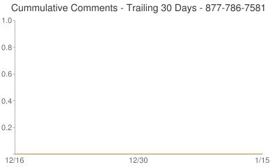 Cummulative Comments 877-786-7581