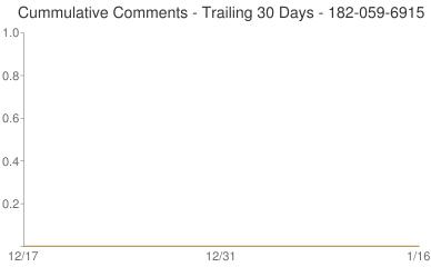 Cummulative Comments 182-059-6915