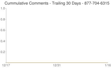 Cummulative Comments 877-704-6315