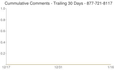 Cummulative Comments 877-721-8117
