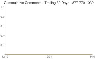 Cummulative Comments 877-770-1039