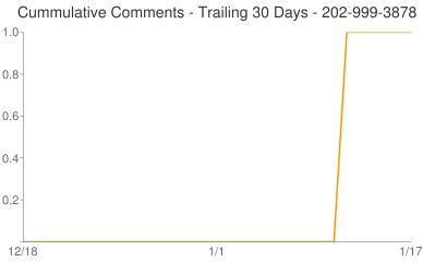 Cummulative Comments 202-999-3878