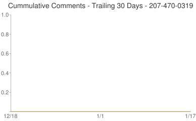 Cummulative Comments 207-470-0319