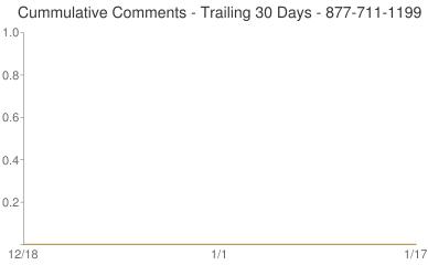 Cummulative Comments 877-711-1199
