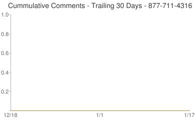 Cummulative Comments 877-711-4316