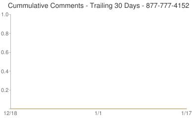 Cummulative Comments 877-777-4152