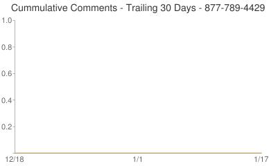 Cummulative Comments 877-789-4429