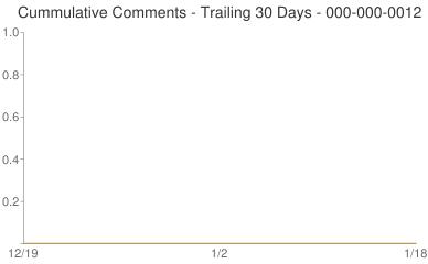 Cummulative Comments 000-000-0012