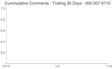Cummulative Comments 000-007-9710