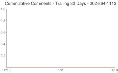 Cummulative Comments 202-864-1112