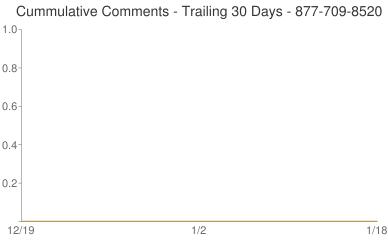 Cummulative Comments 877-709-8520