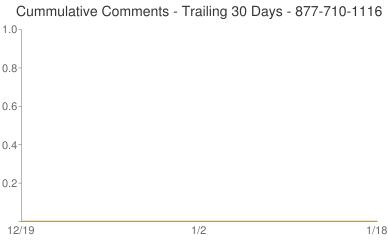 Cummulative Comments 877-710-1116