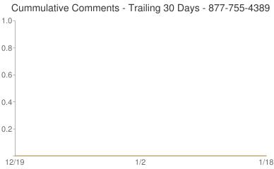 Cummulative Comments 877-755-4389