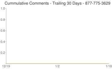 Cummulative Comments 877-775-3629